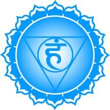 Vishudda Chakra